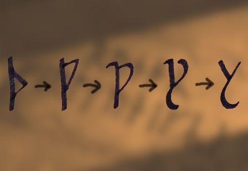 Evolution of the letter thorn